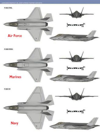 f35variants-thumb